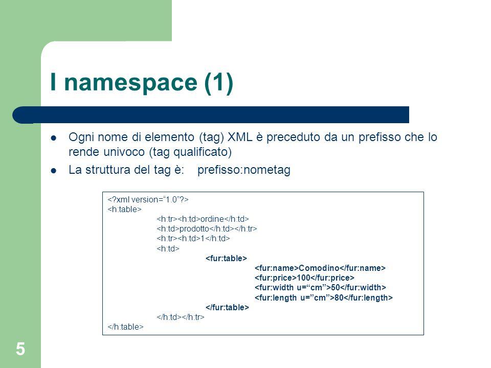 I namespace (1) Ogni nome di elemento (tag) XML è preceduto da un prefisso che lo rende univoco (tag qualificato)