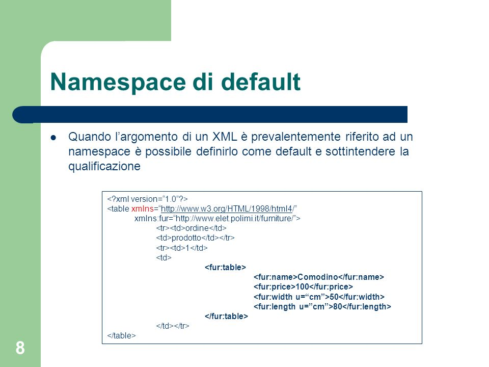 Namespace di default