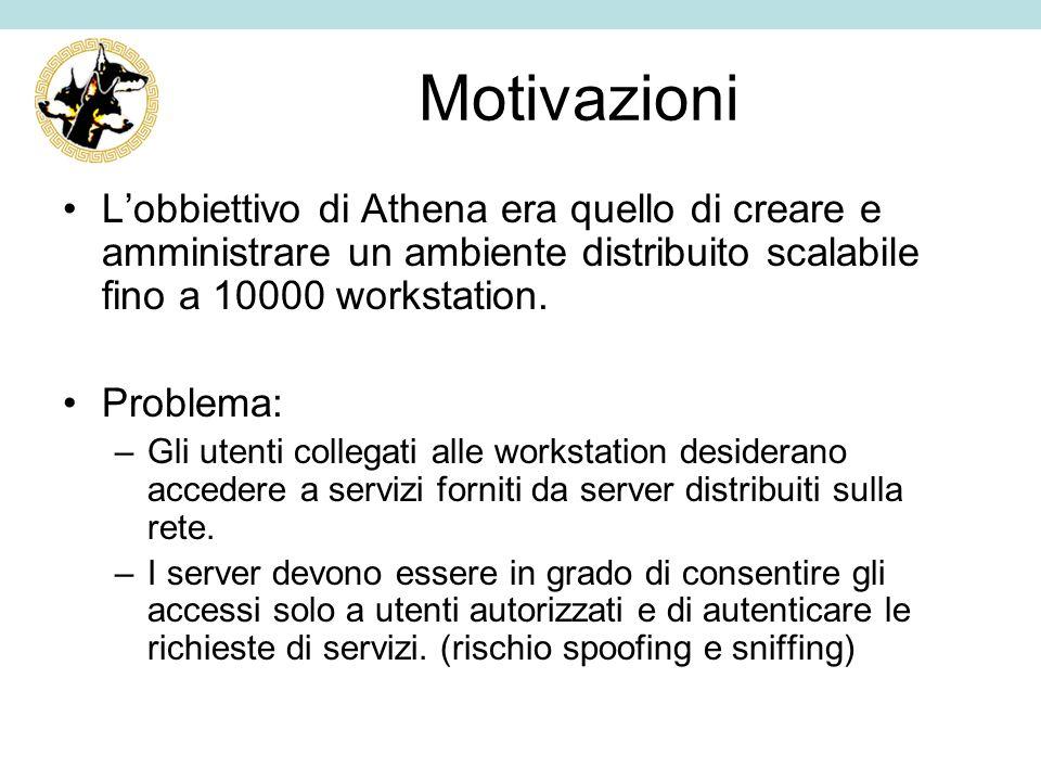 Motivazioni L'obbiettivo di Athena era quello di creare e amministrare un ambiente distribuito scalabile fino a 10000 workstation.