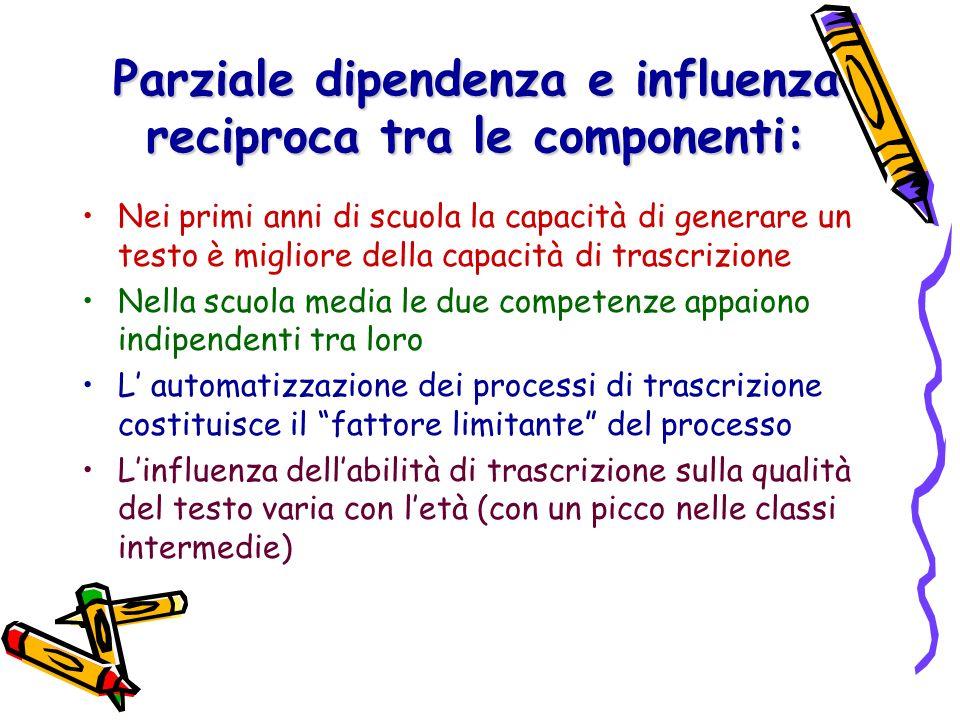 Parziale dipendenza e influenza reciproca tra le componenti: