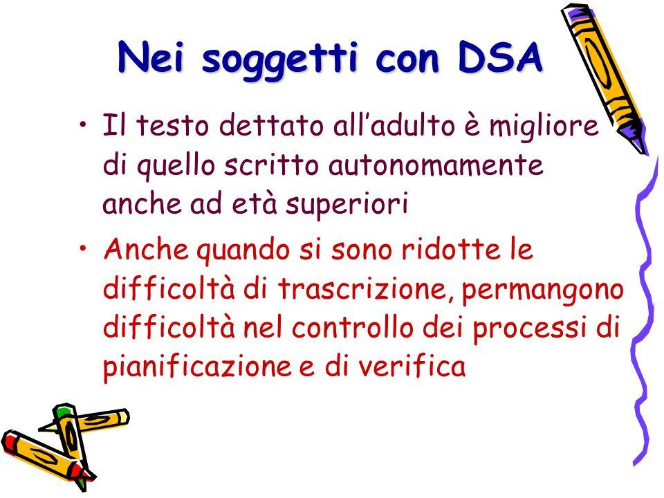 Nei soggetti con DSA Il testo dettato all'adulto è migliore di quello scritto autonomamente anche ad età superiori.