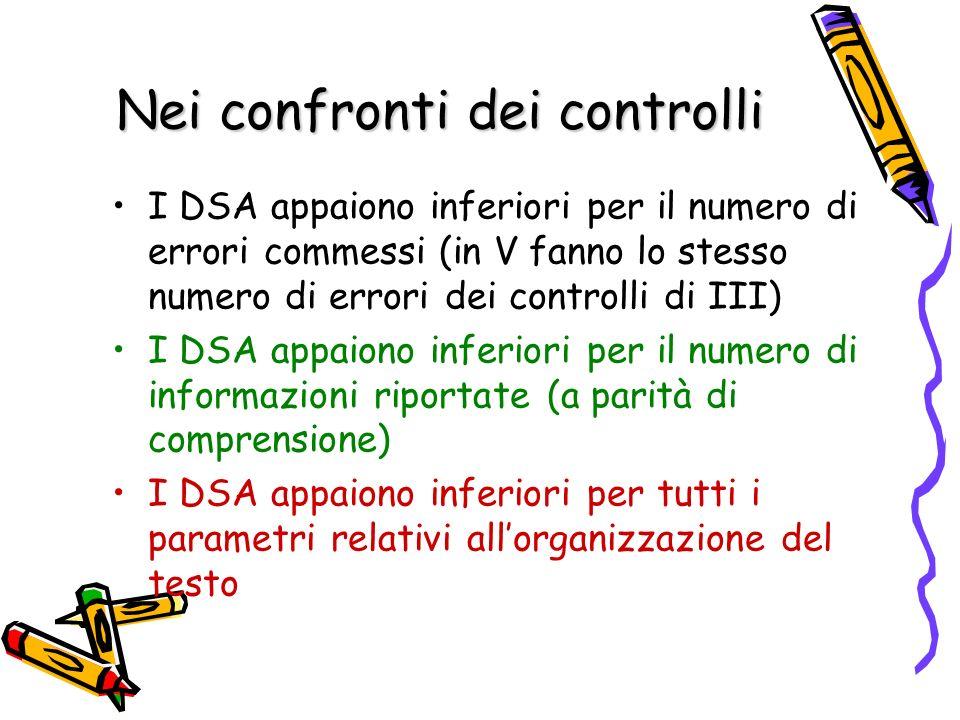 Nei confronti dei controlli