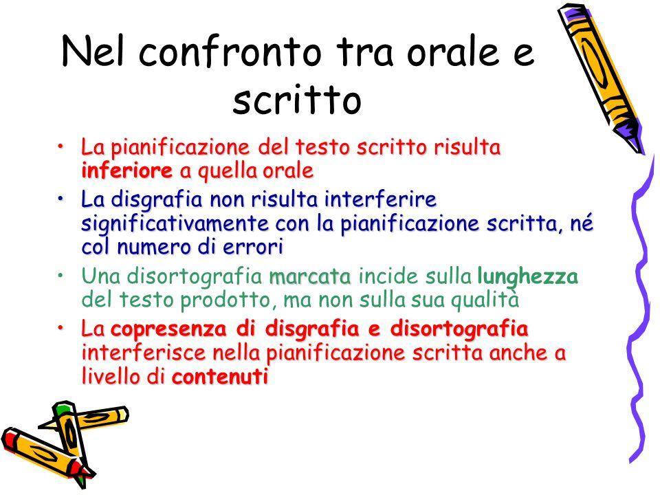 Nel confronto tra orale e scritto