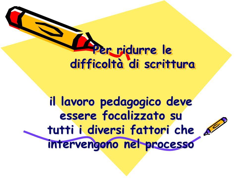 Per ridurre le difficoltà di scrittura