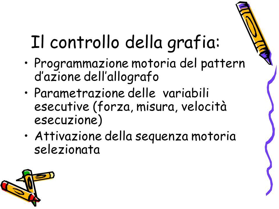 Il controllo della grafia: