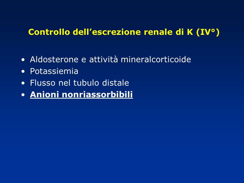 Controllo dell'escrezione renale di K (IV°)