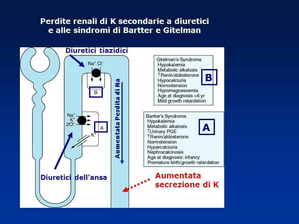 B A Perdite renali di K secondarie a diuretici