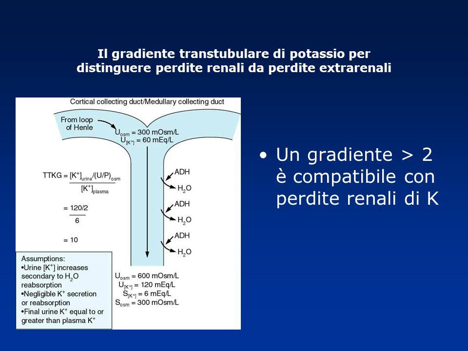 Un gradiente > 2 è compatibile con perdite renali di K