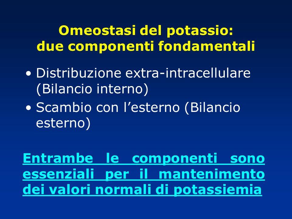 Omeostasi del potassio: due componenti fondamentali
