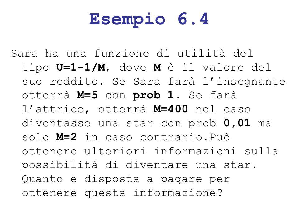 Esempio 6.4
