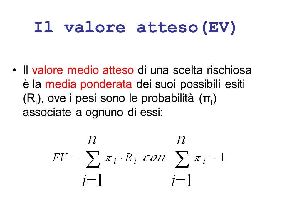 Il valore atteso(EV)
