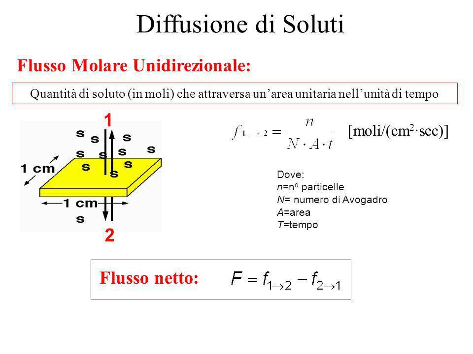 Diffusione di Soluti Flusso Molare Unidirezionale: 1 2 Flusso netto: