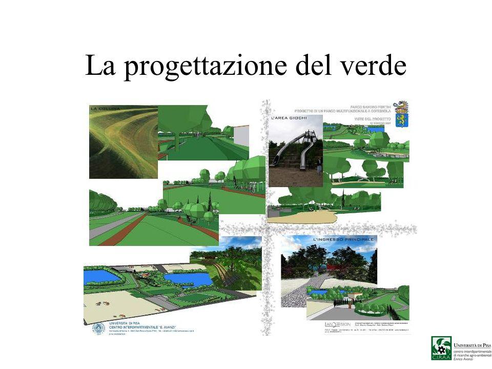 La progettazione del verde