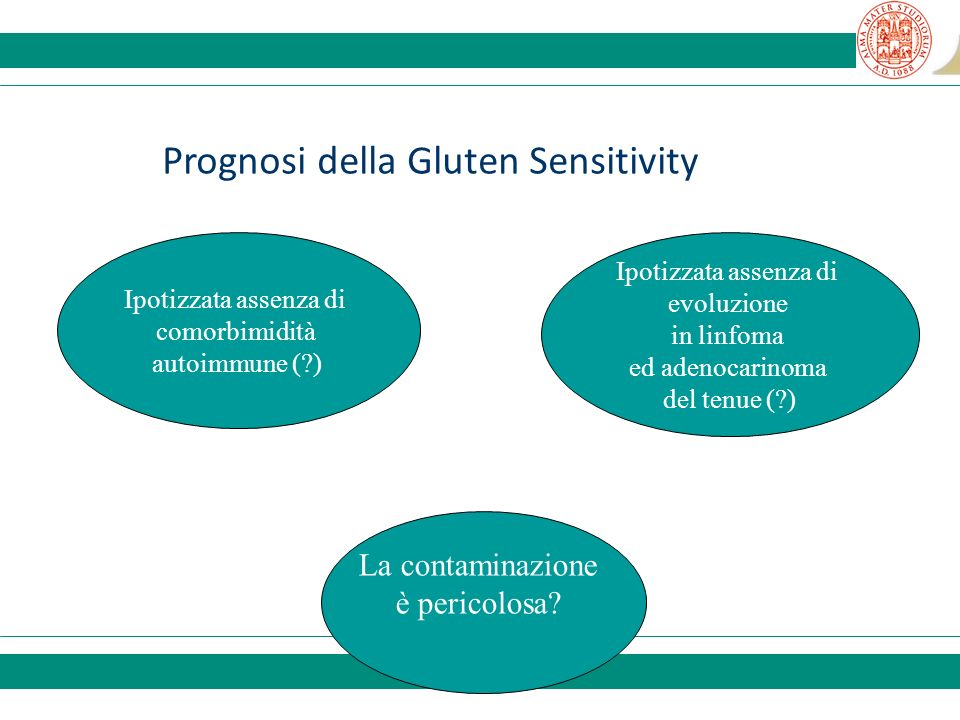 Prognosi della Gluten Sensitivity