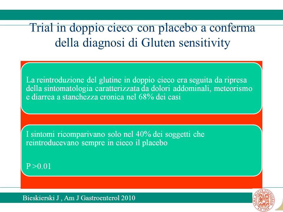 Trial in doppio cieco con placebo a conferma della diagnosi di Gluten sensitivity