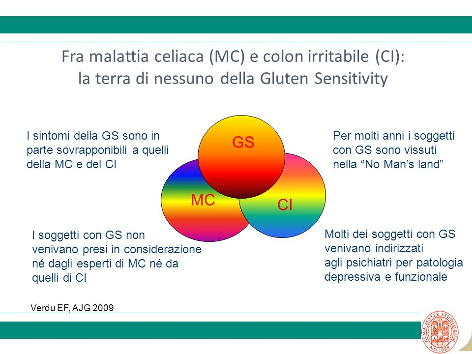 Fra malattia celiaca (MC) e colon irritabile (CI): la terra di nessuno della Gluten Sensitivity