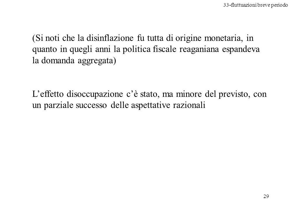 (Si noti che la disinflazione fu tutta di origine monetaria, in quanto in quegli anni la politica fiscale reaganiana espandeva la domanda aggregata)