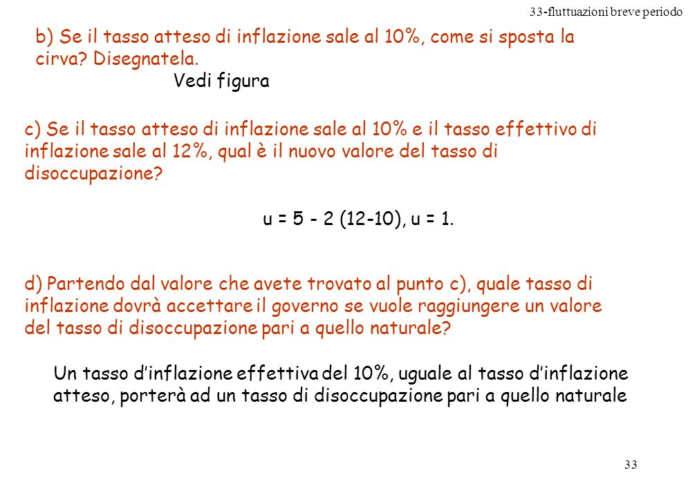 b) Se il tasso atteso di inflazione sale al 10%, come si sposta la cirva Disegnatela.