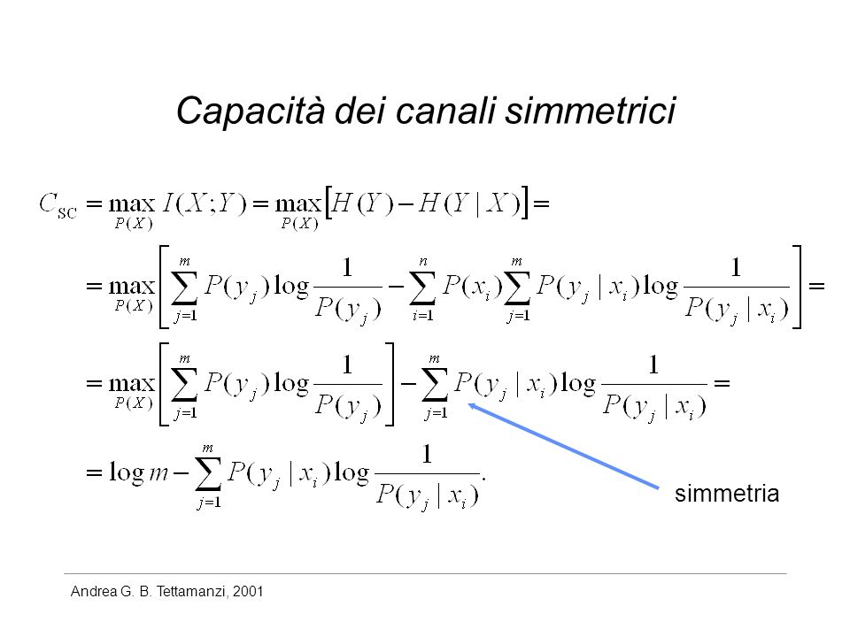 Capacità dei canali simmetrici