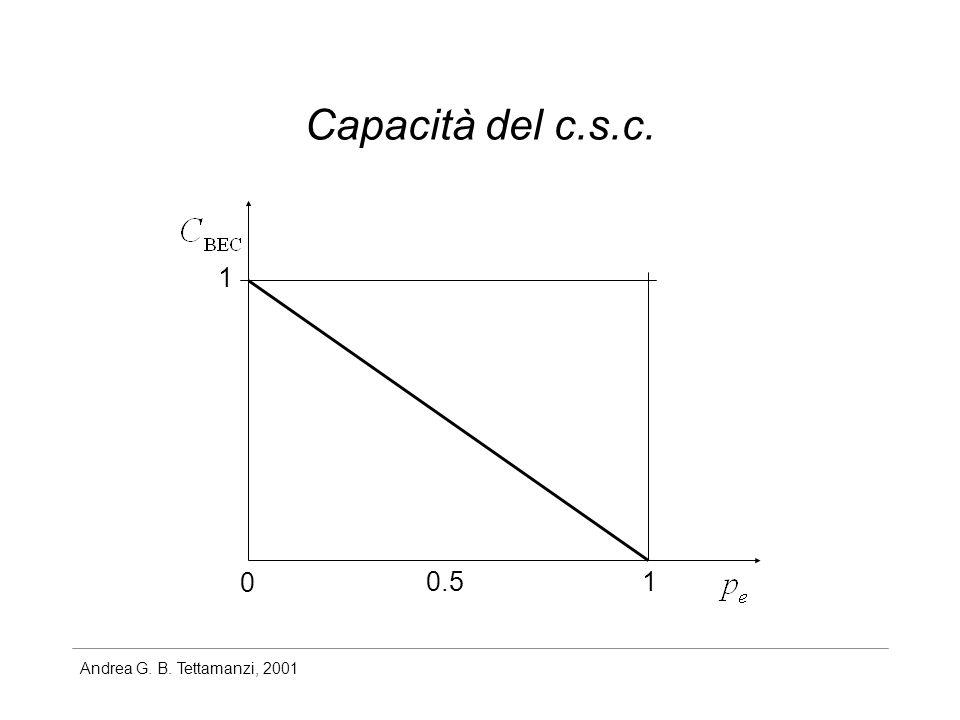Capacità del c.s.c. 1 0.5 1