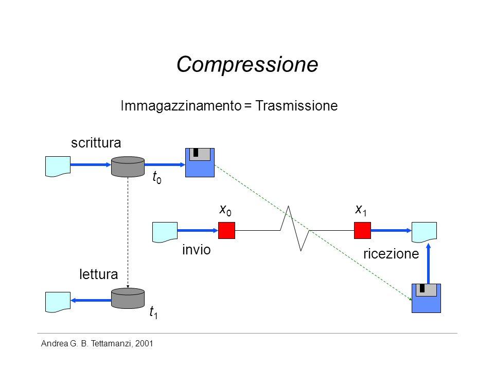 Compressione Immagazzinamento = Trasmissione scrittura t0 x0 x1 invio