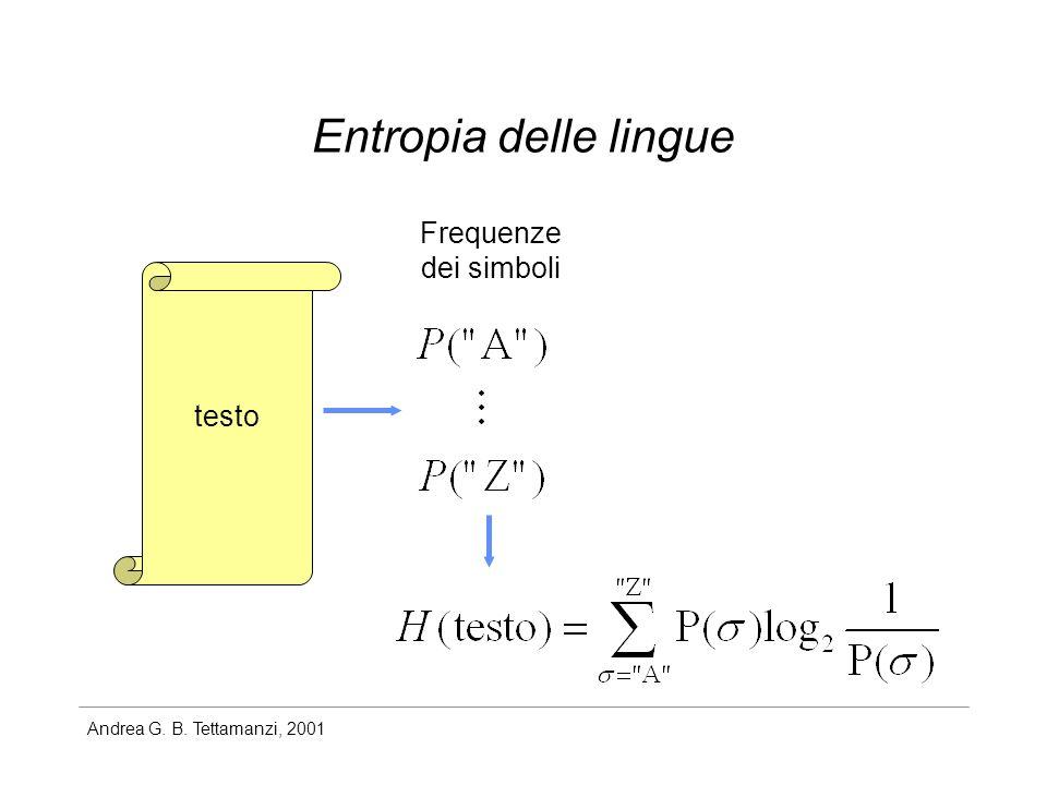 Entropia delle lingue Frequenze dei simboli testo