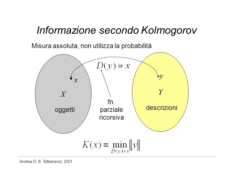 Informazione secondo Kolmogorov
