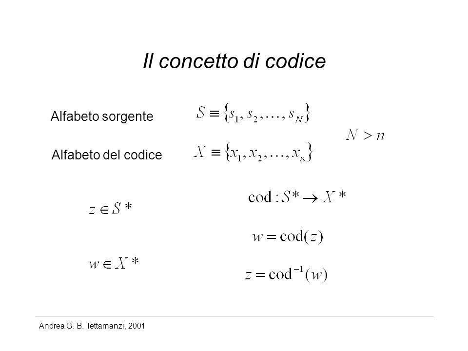 Il concetto di codice Alfabeto sorgente Alfabeto del codice