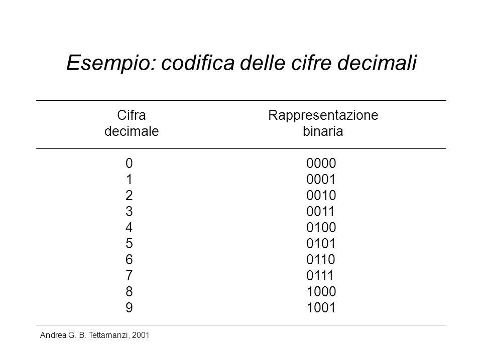 Esempio: codifica delle cifre decimali