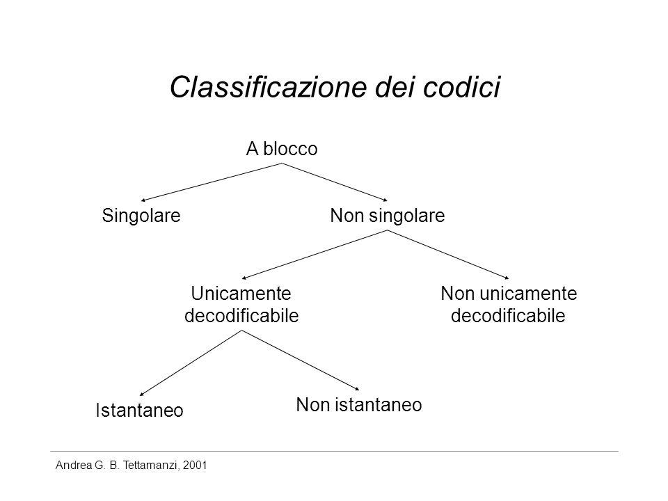 Classificazione dei codici
