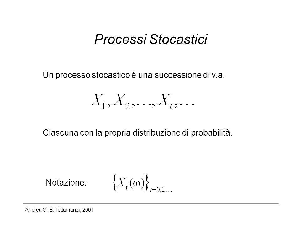 Processi Stocastici Un processo stocastico è una successione di v.a.