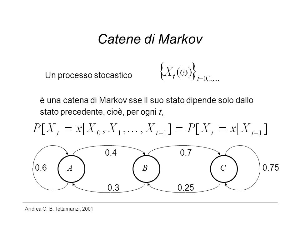 Catene di Markov Un processo stocastico