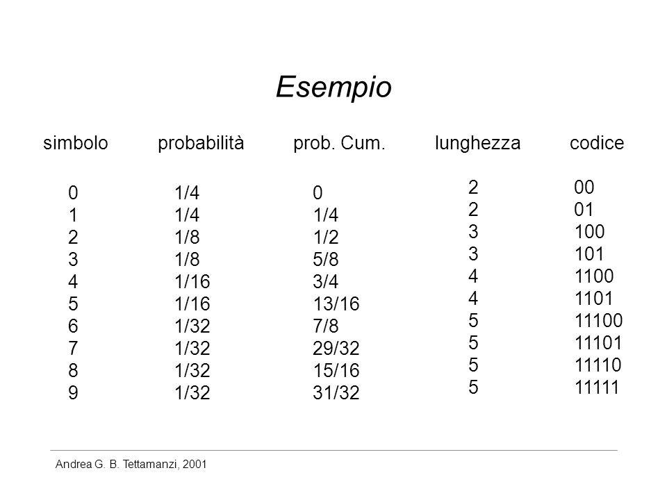 Esempio simbolo probabilità prob. Cum. lunghezza codice 2 3 4 5 00 01