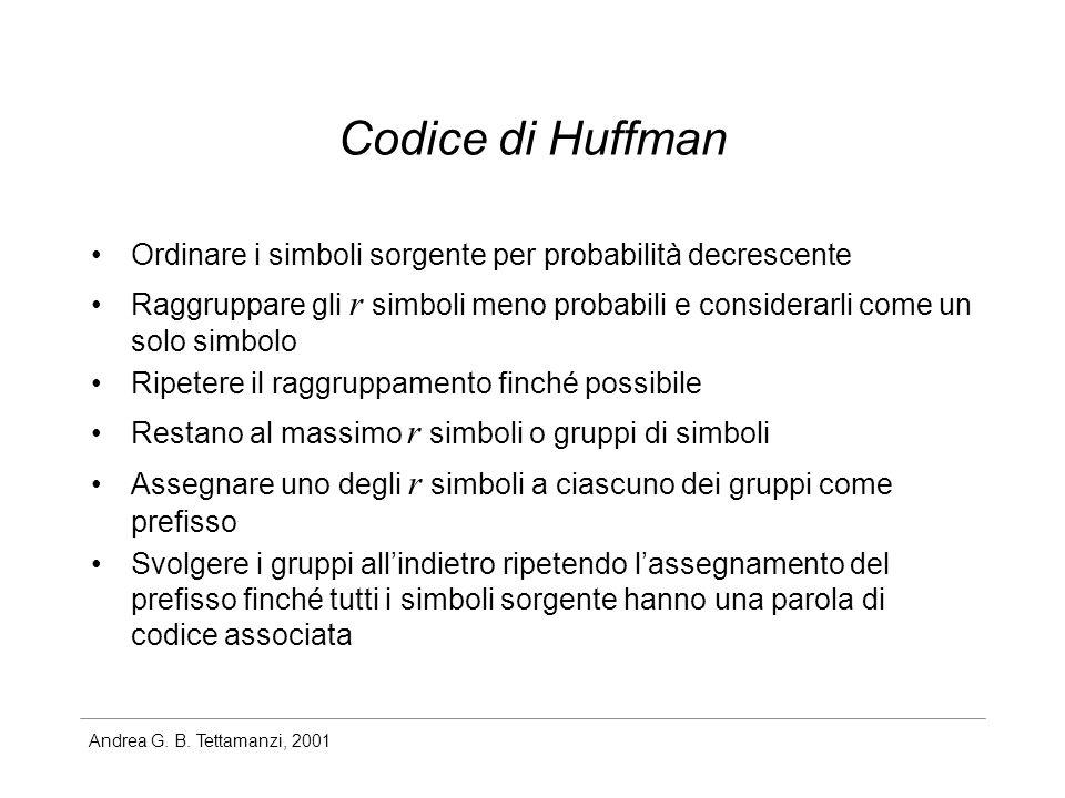 Codice di HuffmanOrdinare i simboli sorgente per probabilità decrescente.