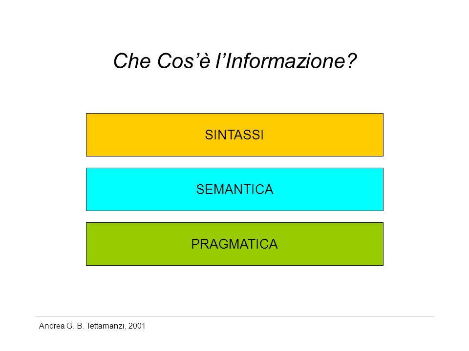 Che Cos'è l'Informazione