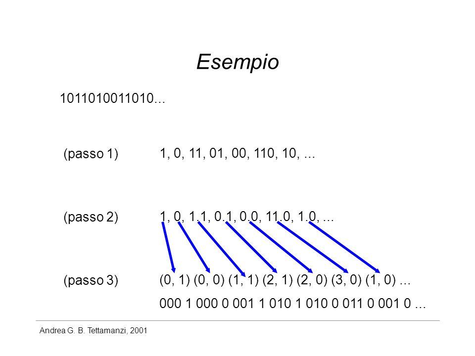 Esempio 1011010011010... (passo 1) 1, 0, 11, 01, 00, 110, 10, ... (passo 2) 1, 0, 1.1, 0.1, 0.0, 11.0, 1.0, ...