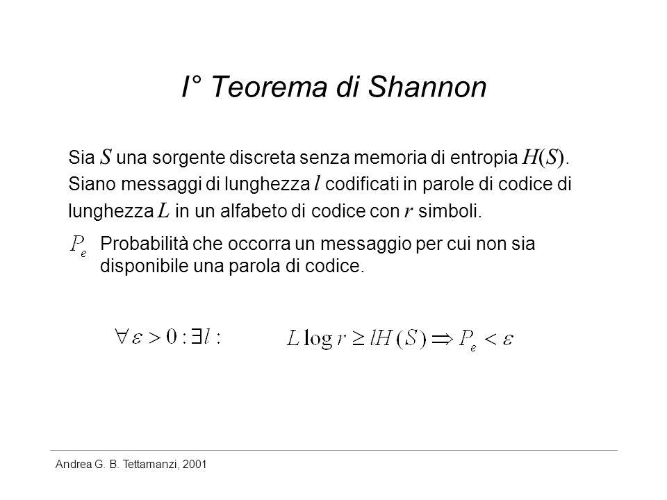 I° Teorema di ShannonSia S una sorgente discreta senza memoria di entropia H(S). Siano messaggi di lunghezza l codificati in parole di codice di.