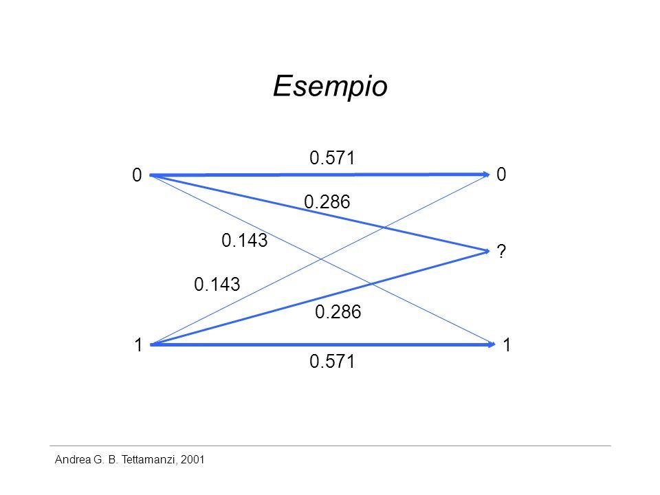 Esempio 0.571 0.286 0.143 0.143 0.286 1 1 0.571