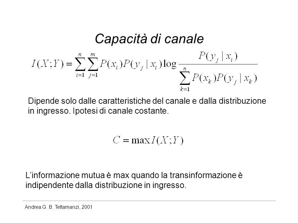 Capacità di canale Dipende solo dalle caratteristiche del canale e dalla distribuzione. in ingresso. Ipotesi di canale costante.