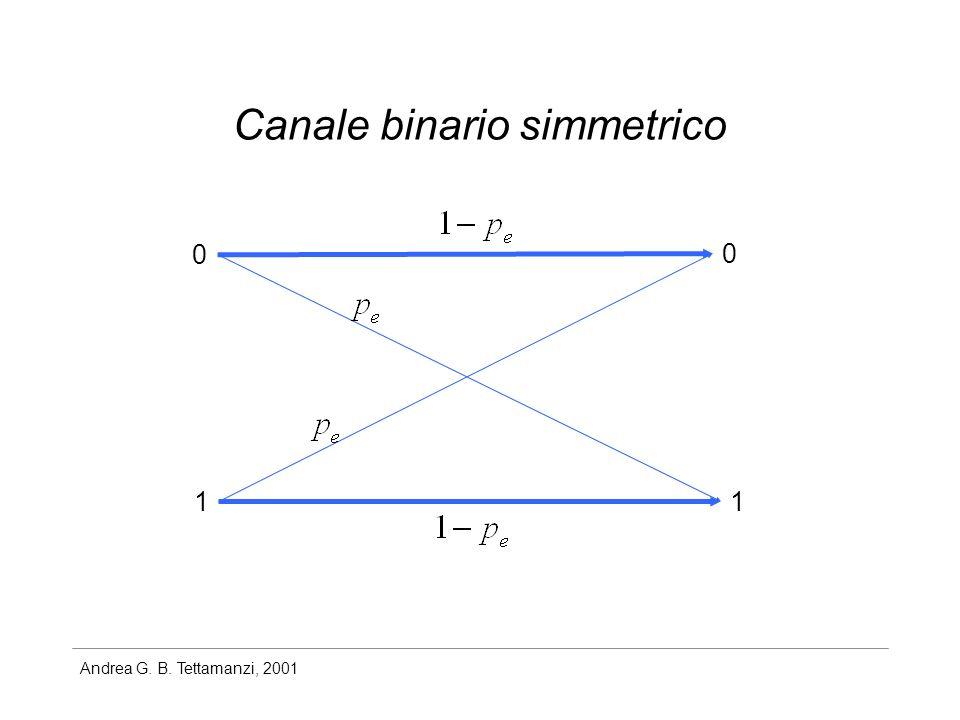 Canale binario simmetrico