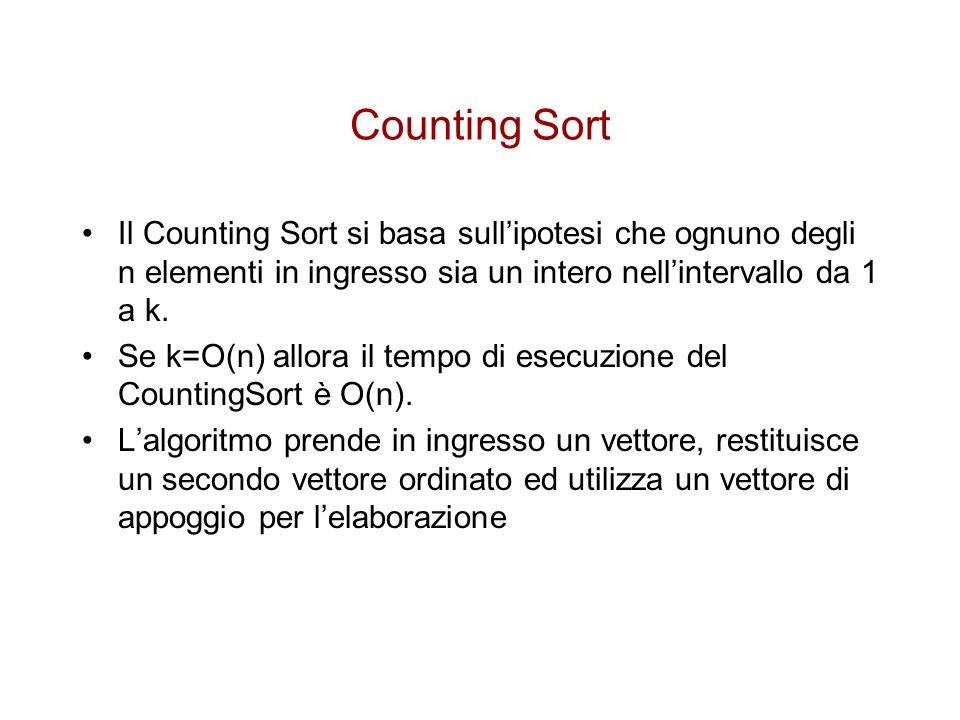 Counting Sort Il Counting Sort si basa sull'ipotesi che ognuno degli n elementi in ingresso sia un intero nell'intervallo da 1 a k.