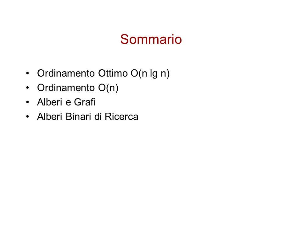 Sommario Ordinamento Ottimo O(n lg n) Ordinamento O(n) Alberi e Grafi