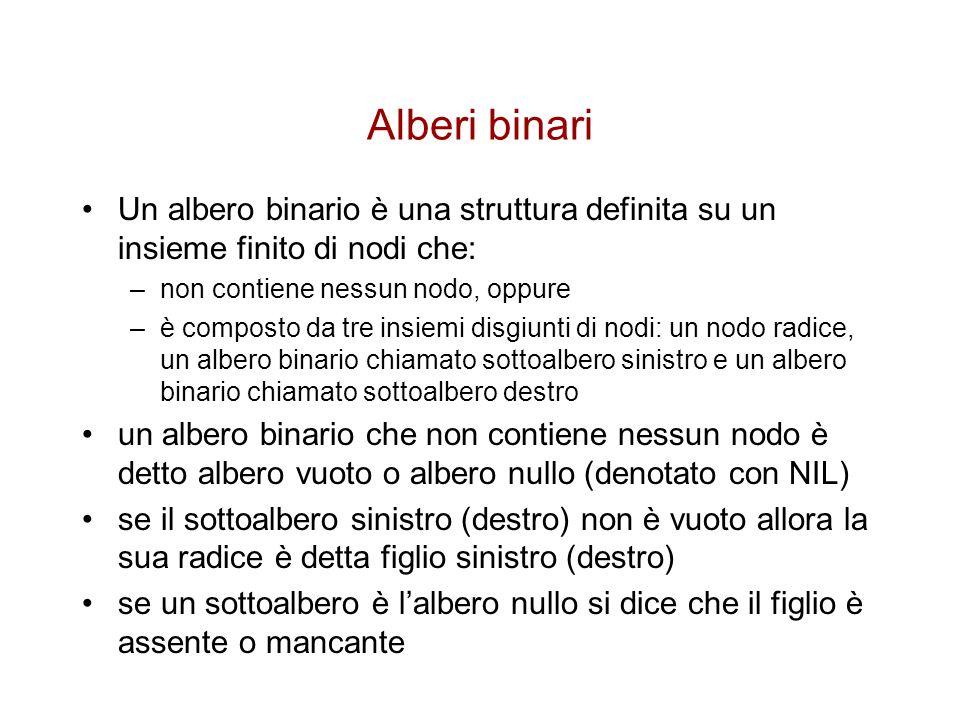 Alberi binari Un albero binario è una struttura definita su un insieme finito di nodi che: non contiene nessun nodo, oppure.