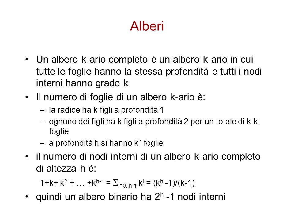 Alberi Un albero k-ario completo è un albero k-ario in cui tutte le foglie hanno la stessa profondità e tutti i nodi interni hanno grado k.