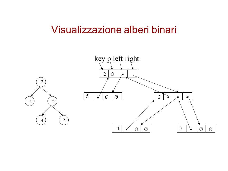Visualizzazione alberi binari