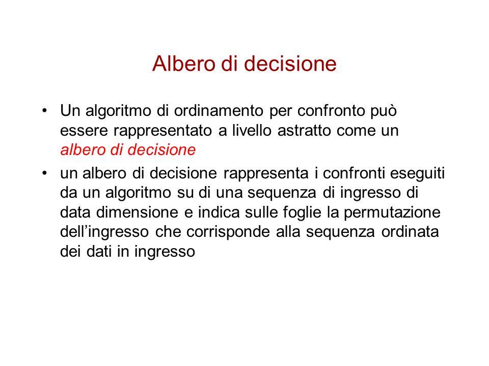 Albero di decisione Un algoritmo di ordinamento per confronto può essere rappresentato a livello astratto come un albero di decisione.