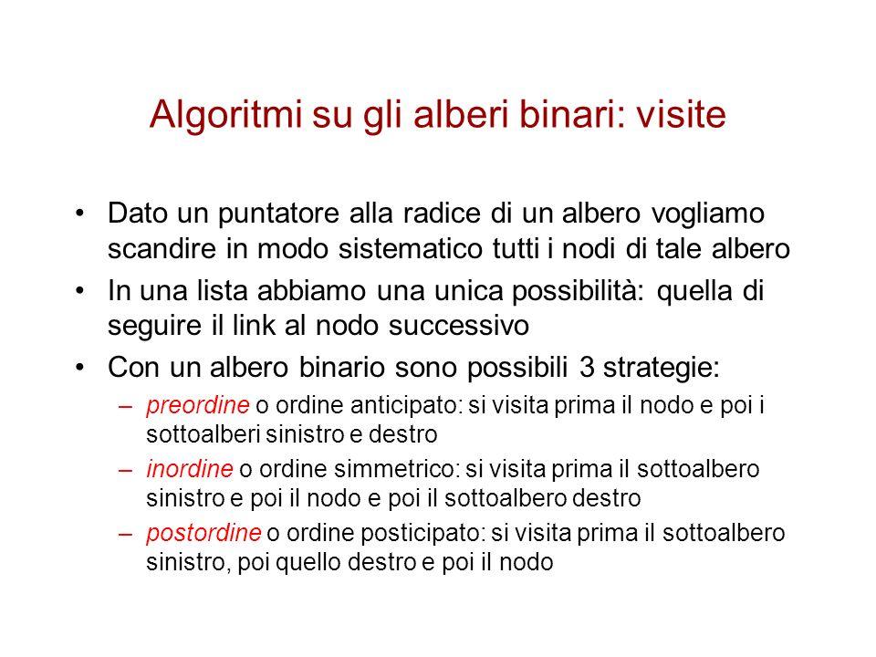 Algoritmi su gli alberi binari: visite