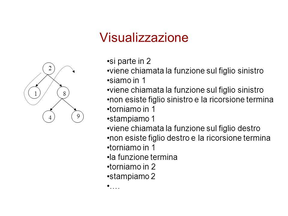 Visualizzazione si parte in 2