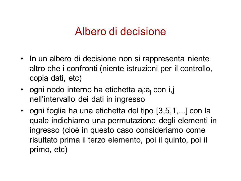 Albero di decisione In un albero di decisione non si rappresenta niente altro che i confronti (niente istruzioni per il controllo, copia dati, etc)