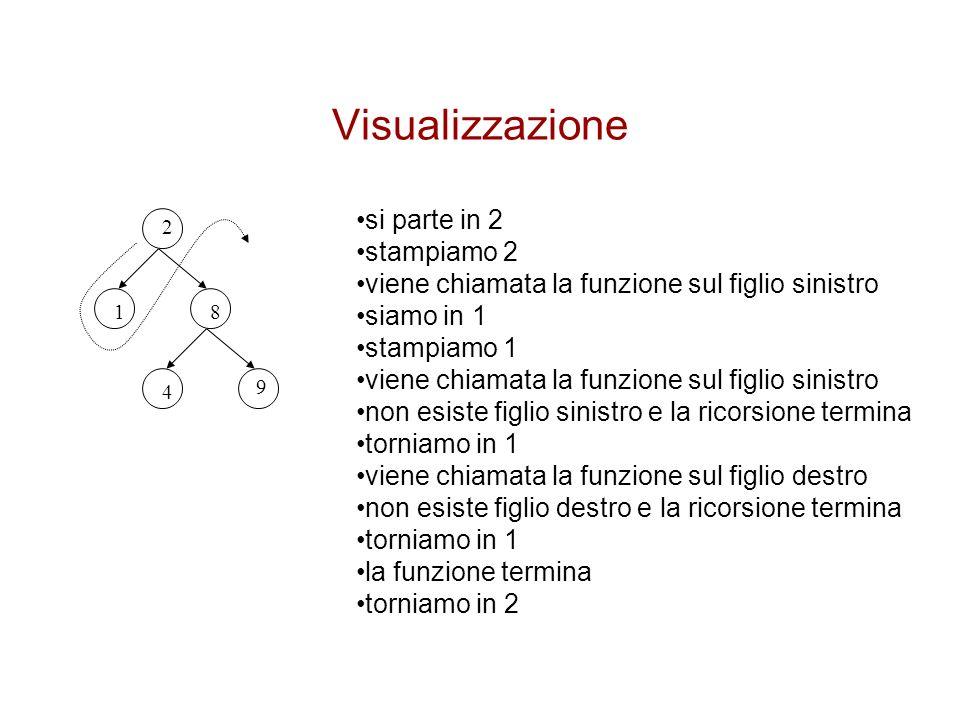 Visualizzazione si parte in 2 stampiamo 2